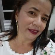 ednao283's profile photo