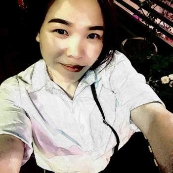 hongnguyen79_Lai Chau_Single_Female