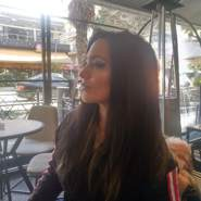 mariac3815's profile photo