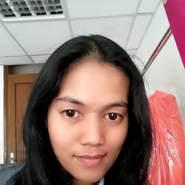 rhians16's profile photo