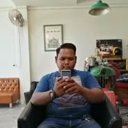 user_fgax025's profile photo