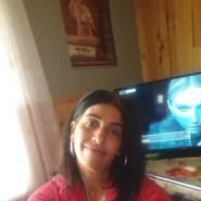 harikah4's profile photo
