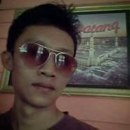 sugianto71's profile photo