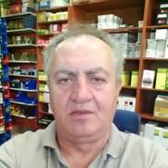 dimitrisaza's profile photo