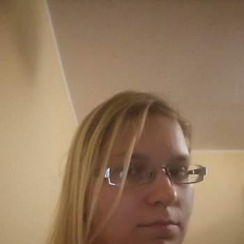 anusia87_31_Slaskie_Single_Female