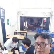 narongs1's profile photo