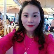 loy781's profile photo
