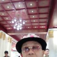 nipats's profile photo