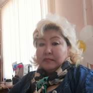 user_syfj807's profile photo