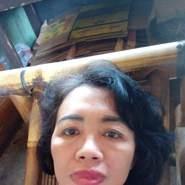 marsihd's profile photo