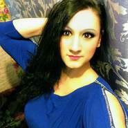 ninag596's profile photo
