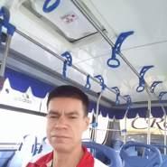12345memo_9's profile photo