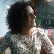 anab60211's profile photo