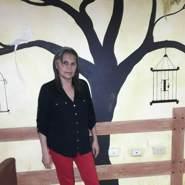 olgaj426's profile photo