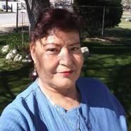 mariad4180's profile photo