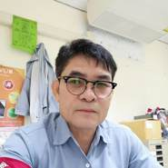 sontipongc's profile photo