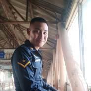 rungr075's profile photo