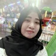 ainayahn's profile photo