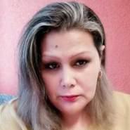 ruzenka's profile photo