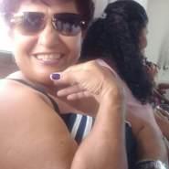 kottaa6's profile photo