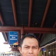 zaenalm65's profile photo