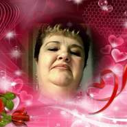 nadianadia98's profile photo