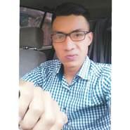 sandyp187's profile photo