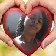 lucianao113's profile photo