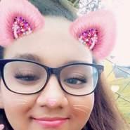 annyyesania's profile photo