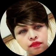 tocapnylanar's profile photo