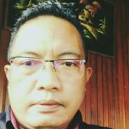 ardip674's profile photo