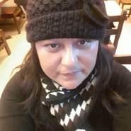 kathycitap's profile photo