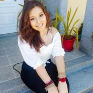sofia_almeidabii's profile photo