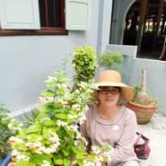 lethituyetmai0208's profile photo