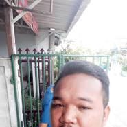 thanachotj8's profile photo