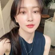 000510zzzcw's profile photo