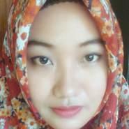 frina_winanda05's profile photo