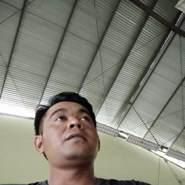 fendy373's profile photo