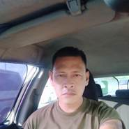 sulitl's profile photo