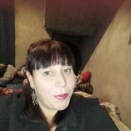 itatin5's profile photo