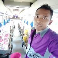 adit074's profile photo