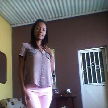 giolanny_Distrito Capital_Single_Female