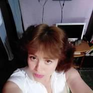 elodiavillafana3's profile photo