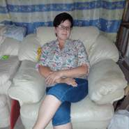irinal15's profile photo