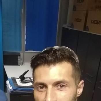 sinany266_Izmir_Svobodný(á)_Muž