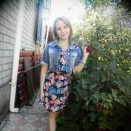 ivannikita1272's profile photo
