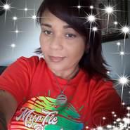 ivyr190's profile photo