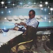 senkor's profile photo