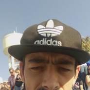 sandros412's profile photo