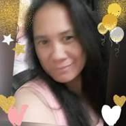 melalonaf's profile photo